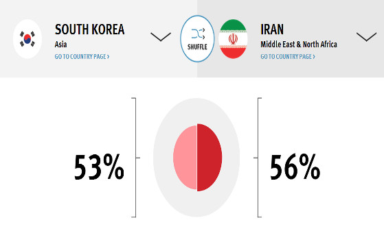 Iran-vs-Korea-global100